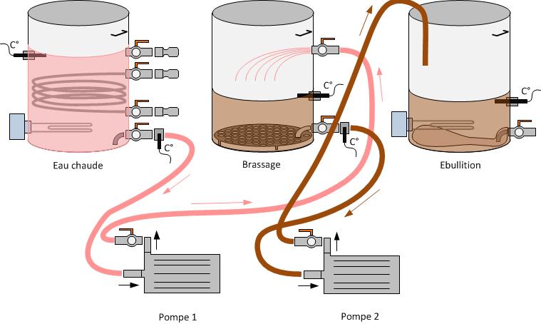 Schema de Filtration